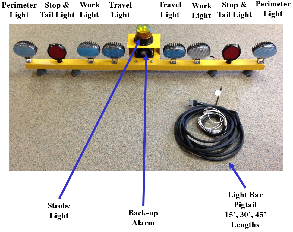 Work Equipment Light Bar