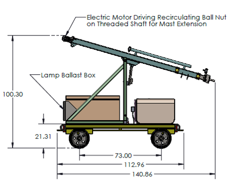 Light Generator Push Cart